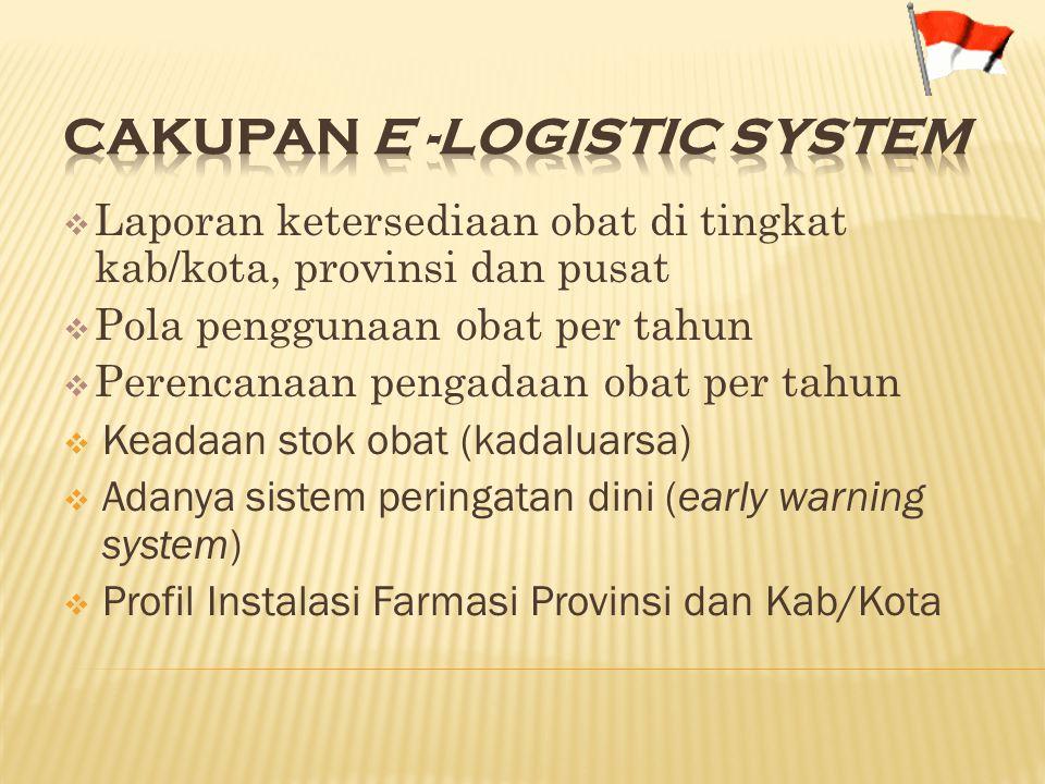 CAKUPAN E -LOGISTIC SYSTEM
