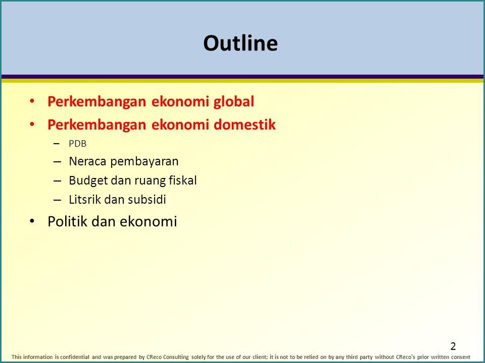 Outline Perkembangan ekonomi global Perkembangan ekonomi domestik