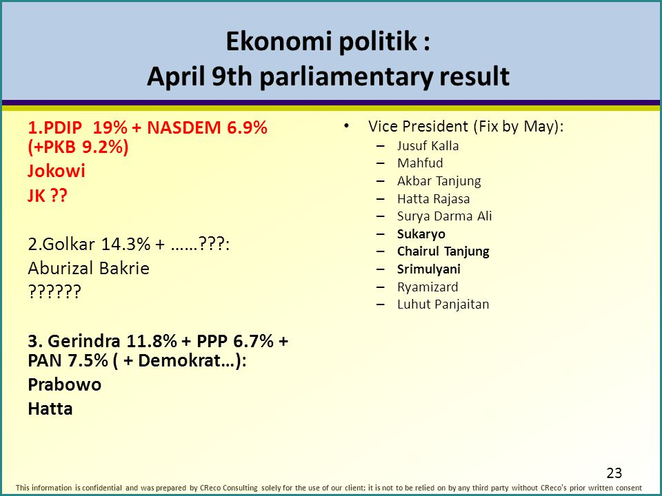 Ekonomi politik : April 9th parliamentary result