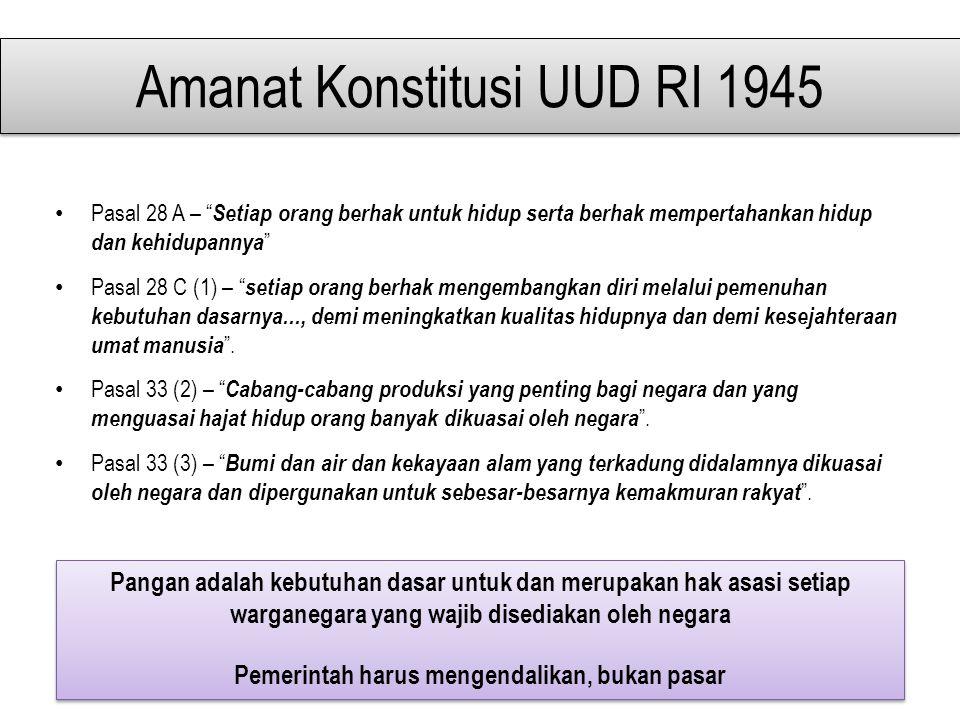Amanat Konstitusi UUD RI 1945