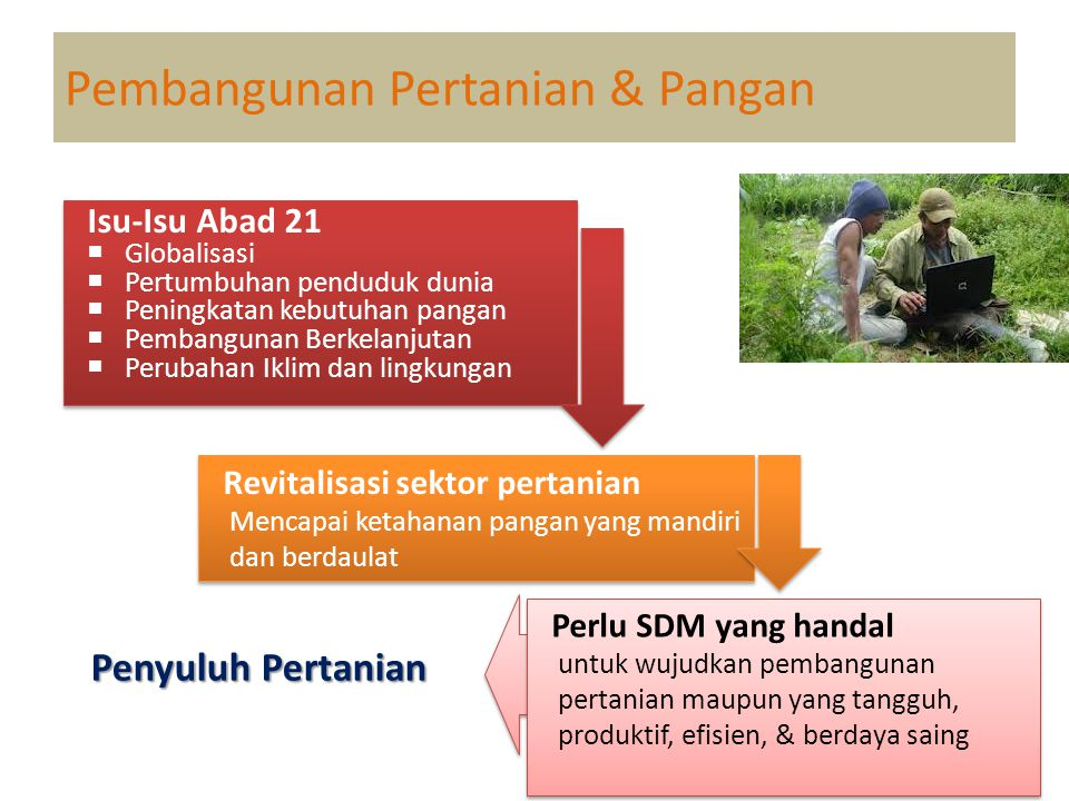 Pembangunan Pertanian & Pangan