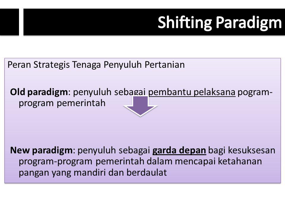 Shifting Paradigm