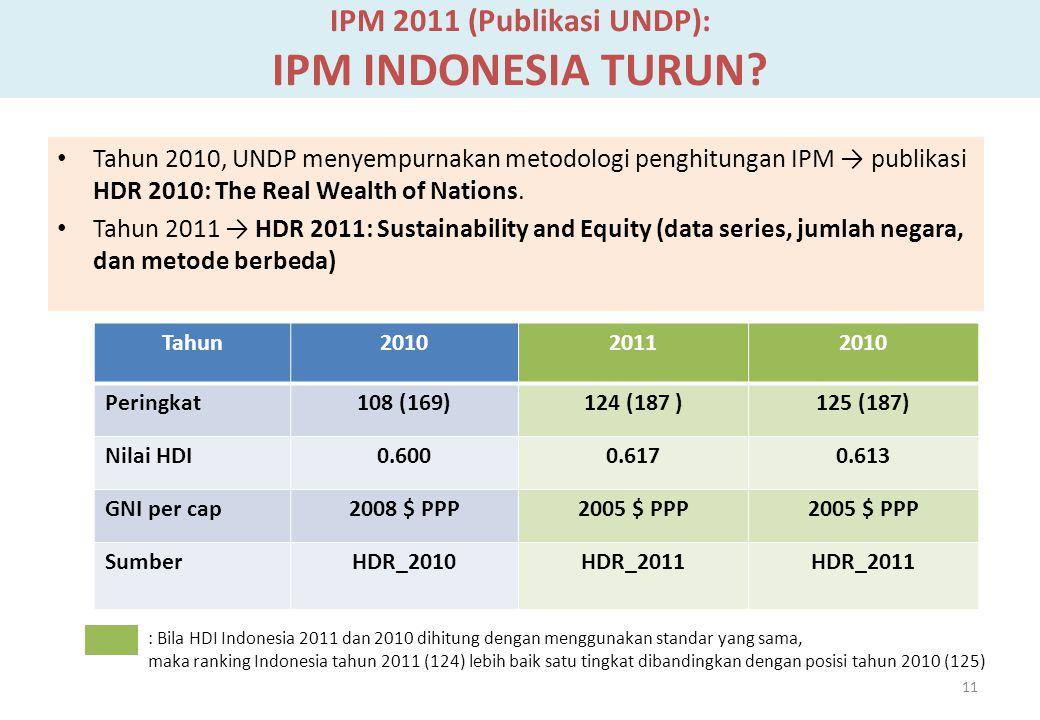 IPM 2011 (Publikasi UNDP): IPM INDONESIA TURUN