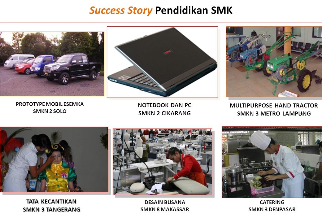 Success Story Pendidikan SMK