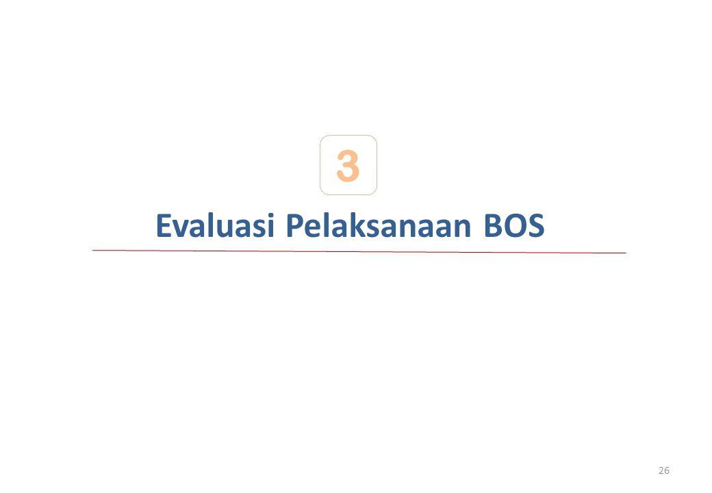 Evaluasi Pelaksanaan BOS