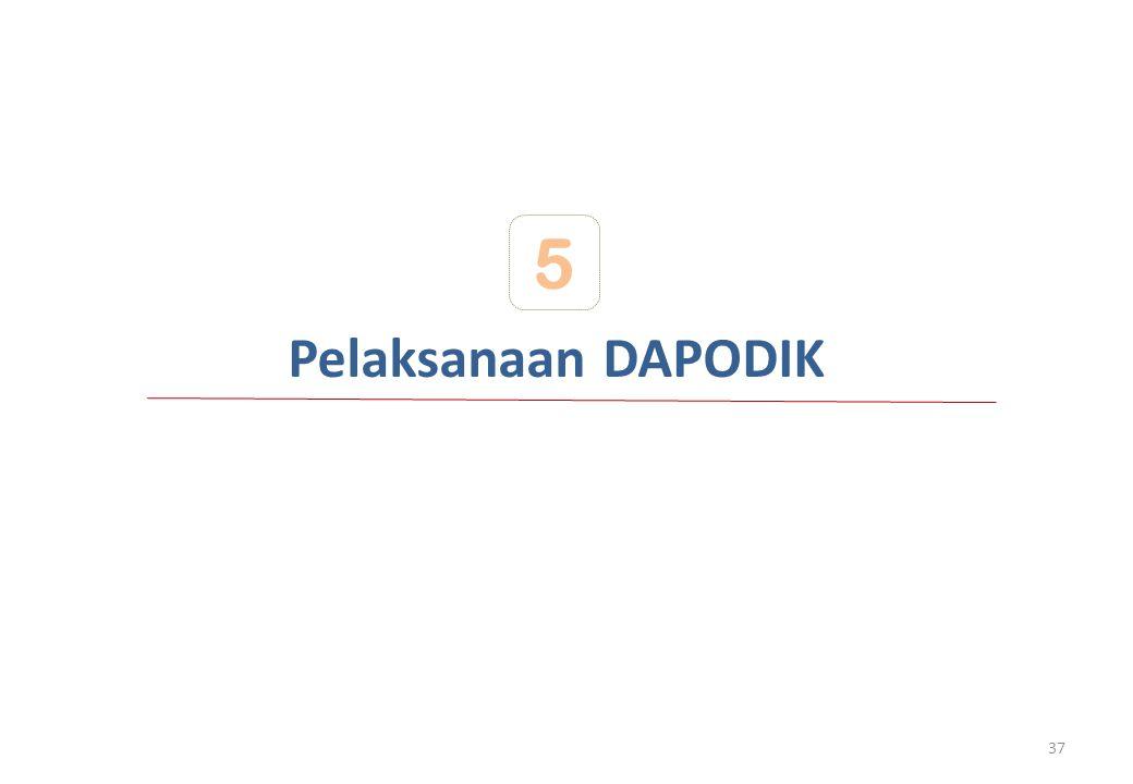 5 Pelaksanaan DAPODIK