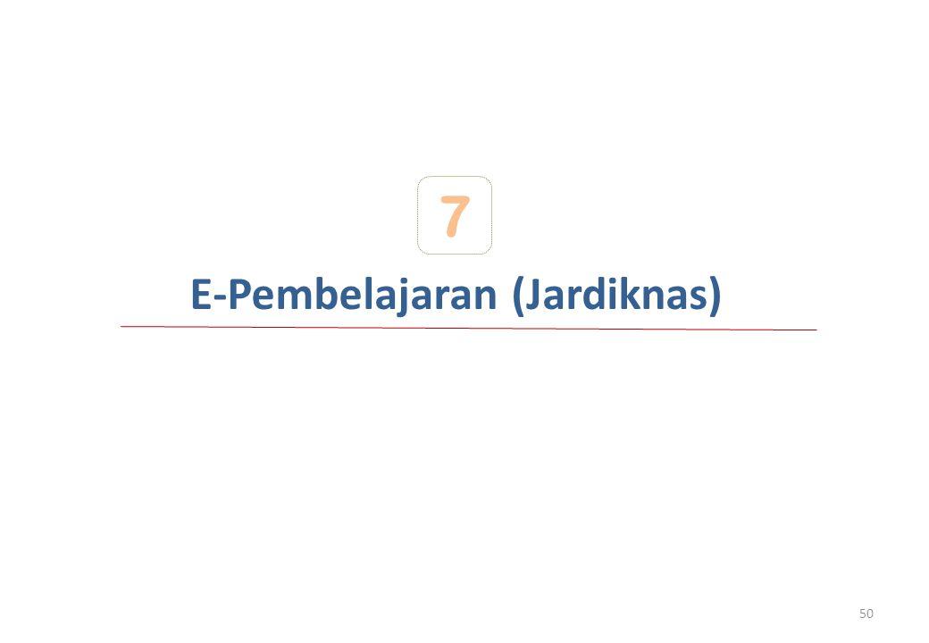 E-Pembelajaran (Jardiknas)