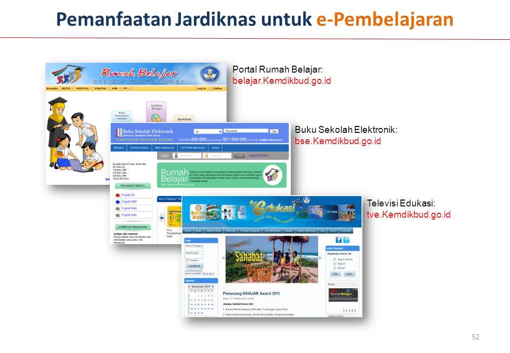 Pemanfaatan Jardiknas untuk e-Pembelajaran