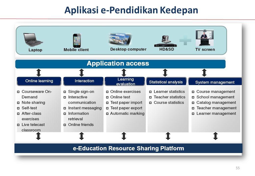 Aplikasi e-Pendidikan Kedepan