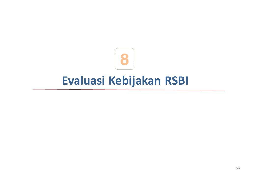 Evaluasi Kebijakan RSBI