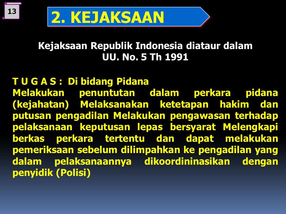 Kejaksaan Republik Indonesia diataur dalam