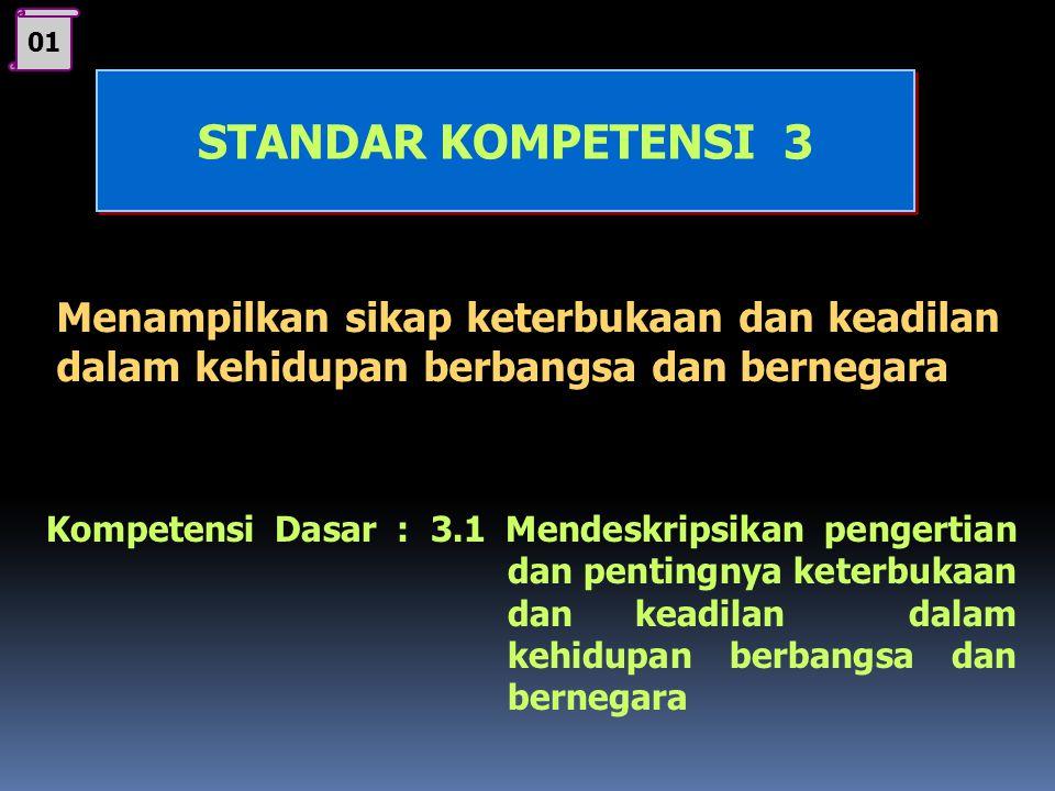 01 STANDAR KOMPETENSI 3. Menampilkan sikap keterbukaan dan keadilan dalam kehidupan berbangsa dan bernegara.