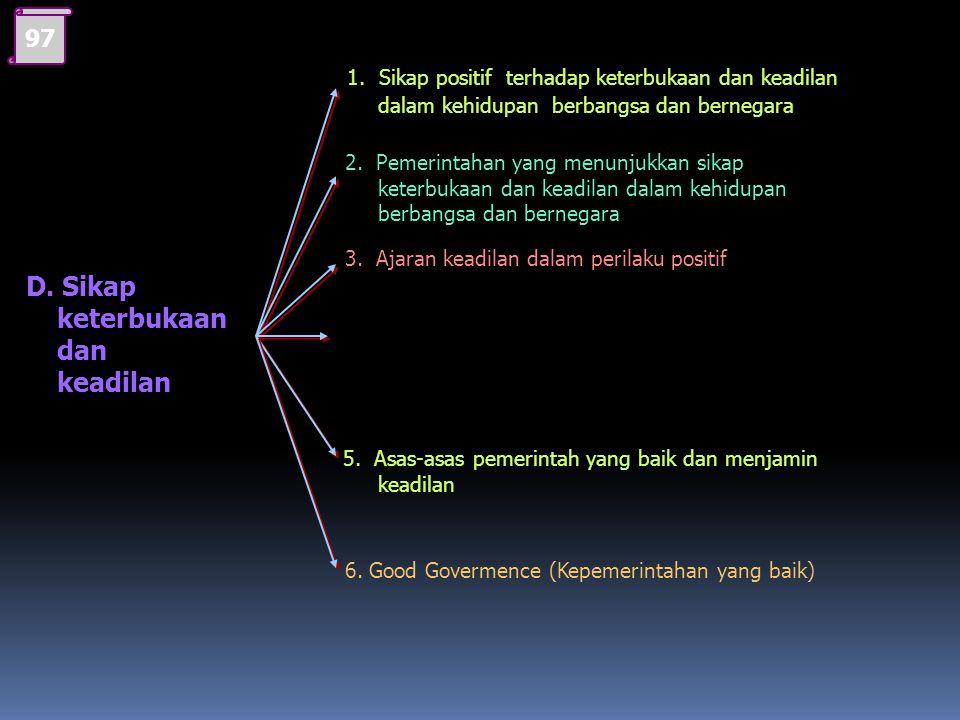 1. Sikap positif terhadap keterbukaan dan keadilan