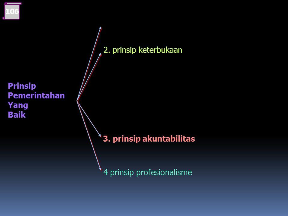 1. prinsip kepastian hukum
