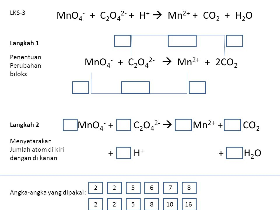 MnO4- + C2O42- + H+  Mn2+ + CO2 + H2O
