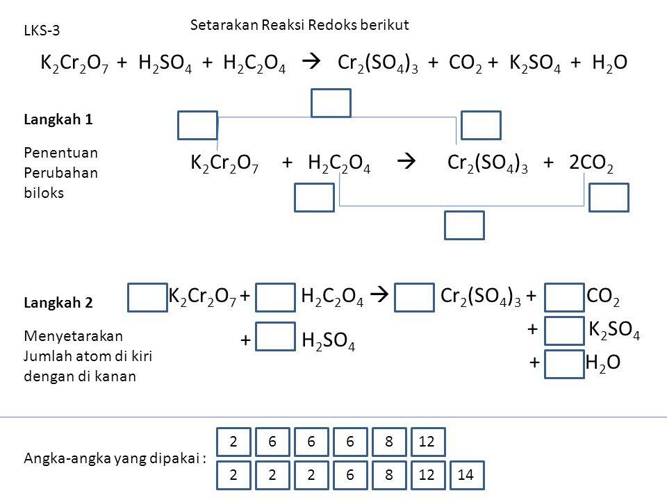 K2Cr2O7 + H2SO4 + H2C2O4  Cr2(SO4)3 + CO2 + K2SO4 + H2O