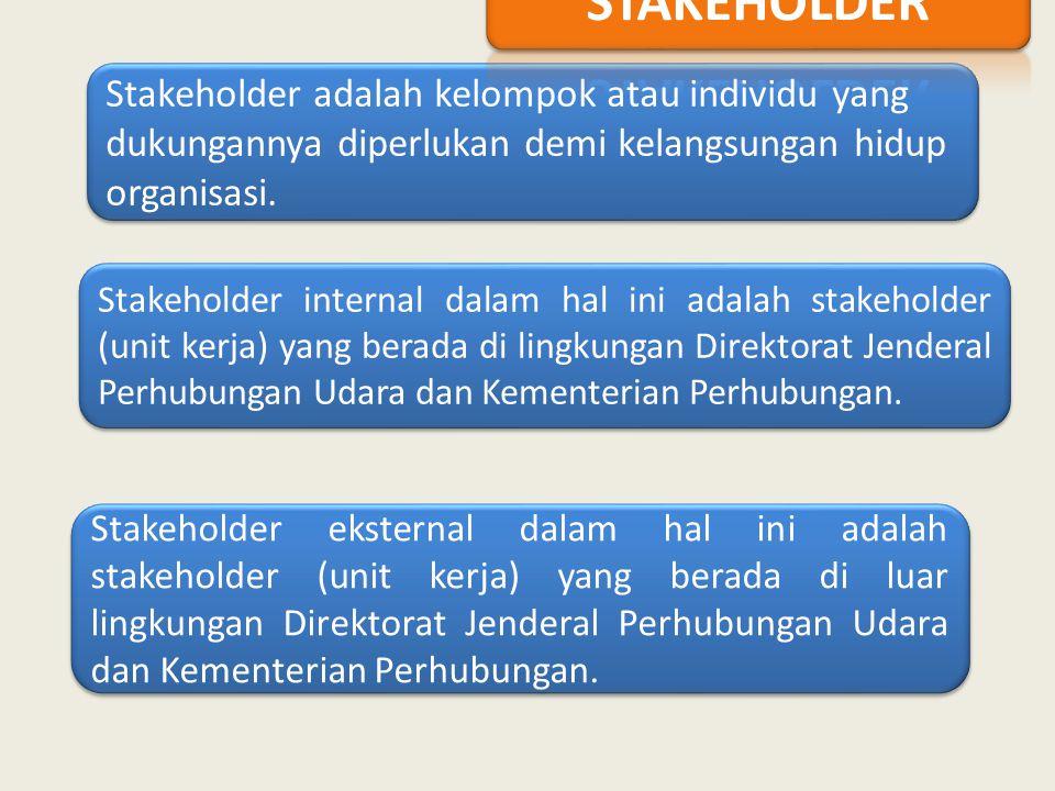 STAKEHOLDER Stakeholder adalah kelompok atau individu yang dukungannya diperlukan demi kelangsungan hidup organisasi.