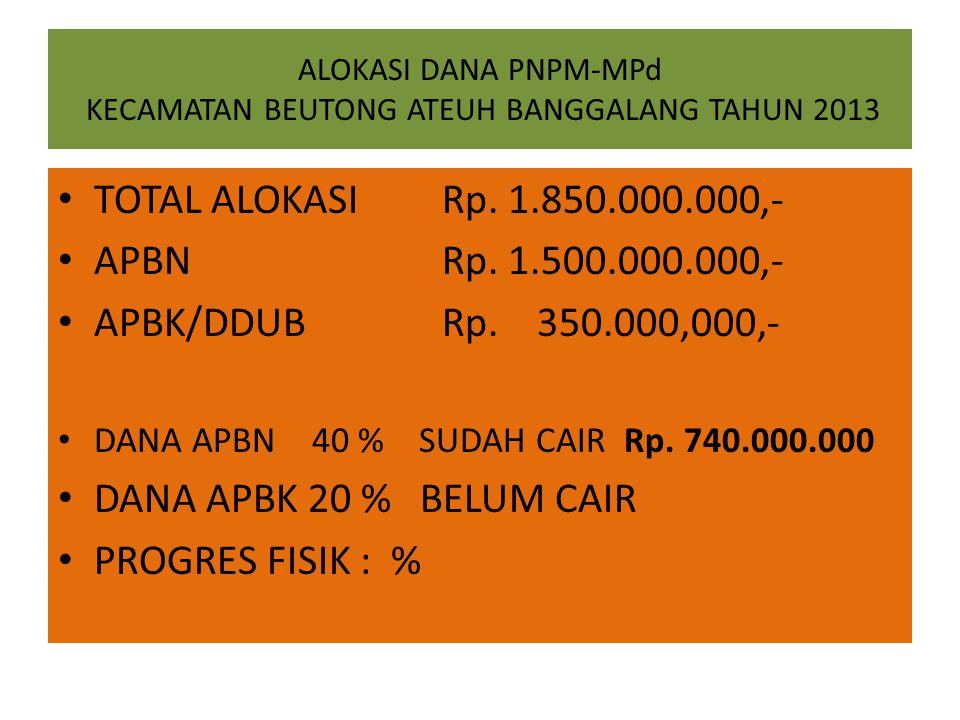 ALOKASI DANA PNPM-MPd KECAMATAN BEUTONG ATEUH BANGGALANG TAHUN 2013