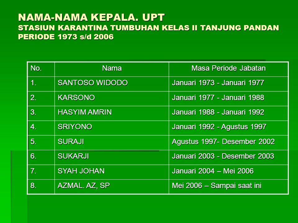 NAMA-NAMA KEPALA. UPT STASIUN KARANTINA TUMBUHAN KELAS II TANJUNG PANDAN PERIODE 1973 s/d 2006