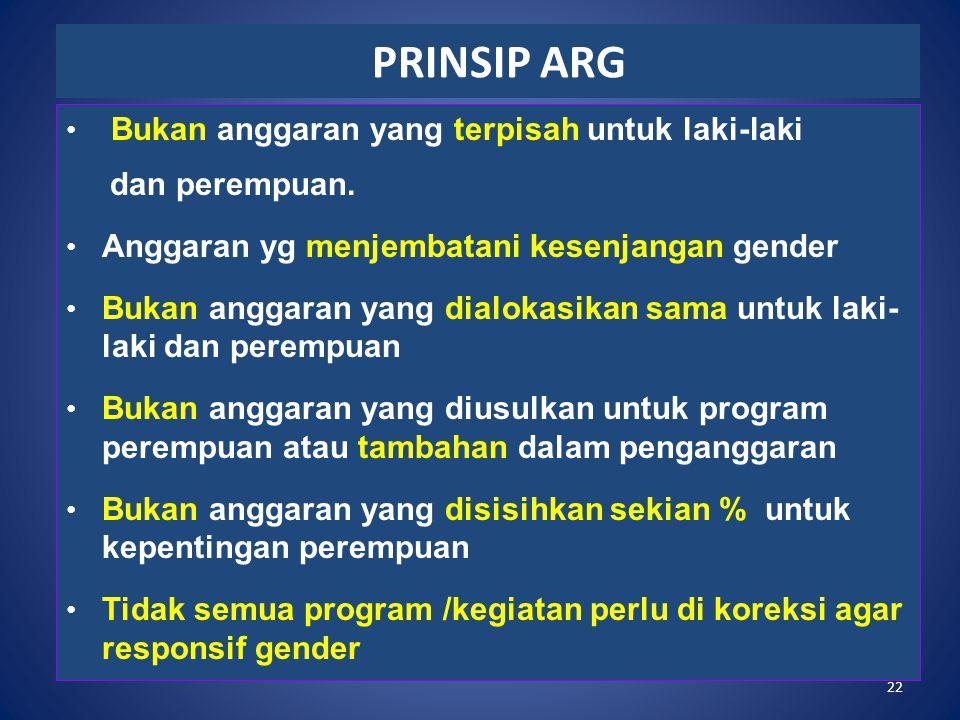 PRINSIP ARG Bukan anggaran yang terpisah untuk laki-laki