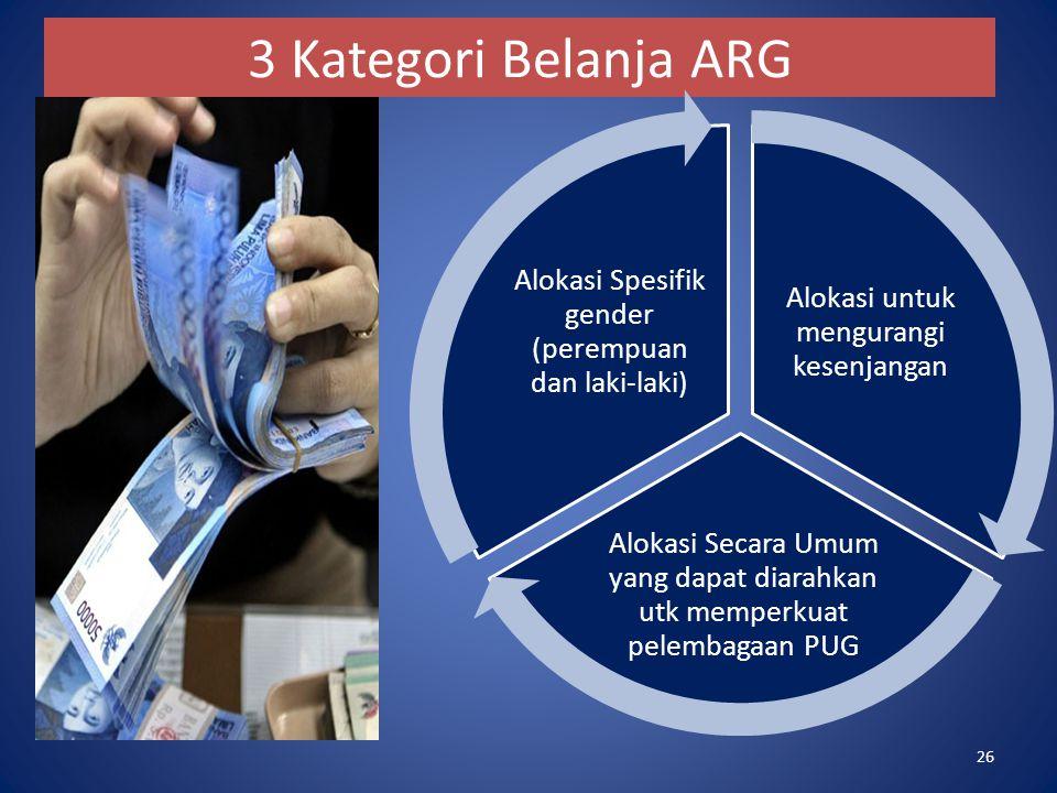3 Kategori Belanja ARG Alokasi untuk mengurangi kesenjangan