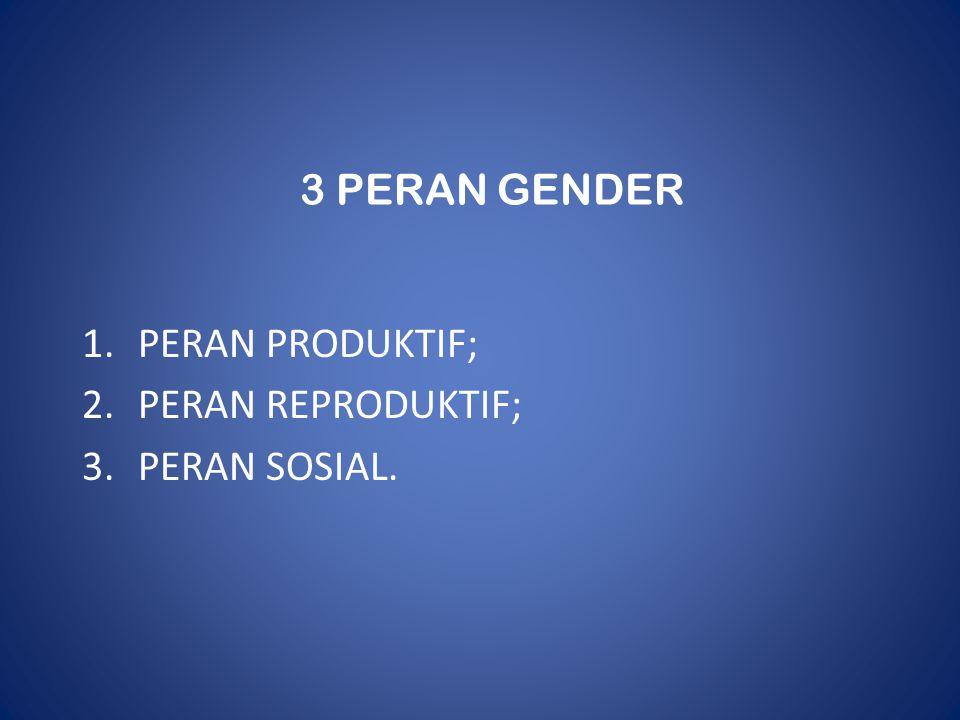 3 PERAN GENDER PERAN PRODUKTIF; PERAN REPRODUKTIF; PERAN SOSIAL.