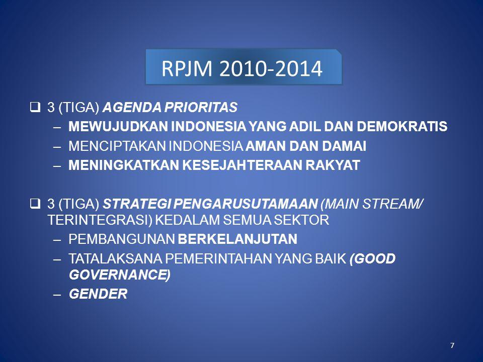 RPJM 2010-2014 3 (TIGA) AGENDA PRIORITAS