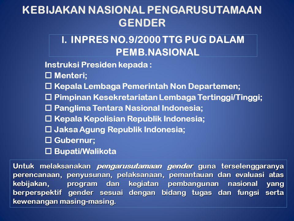 I. INPRES NO.9/2000 TTG PUG DALAM PEMB.NASIONAL