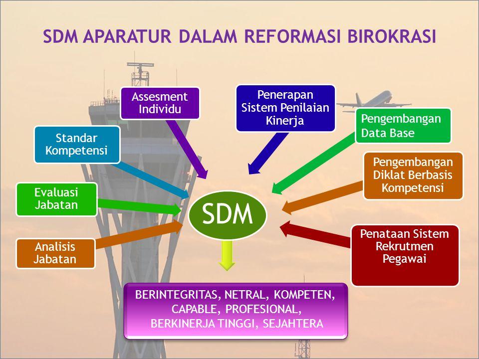 SDM APARATUR DALAM REFORMASI BIROKRASI