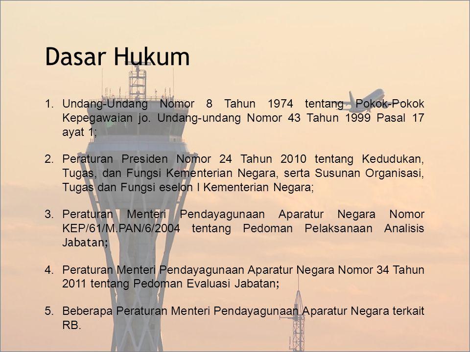 Dasar Hukum Undang-Undang Nomor 8 Tahun 1974 tentang Pokok-Pokok Kepegawaian jo. Undang-undang Nomor 43 Tahun 1999 Pasal 17 ayat 1;