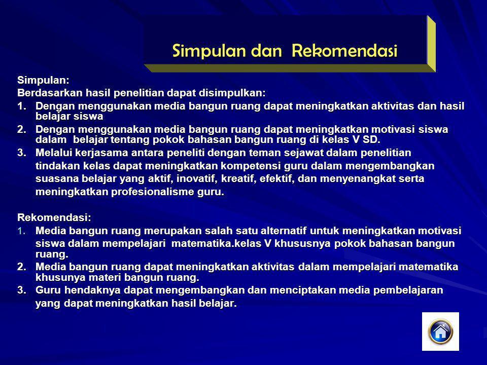 Simpulan dan Rekomendasi