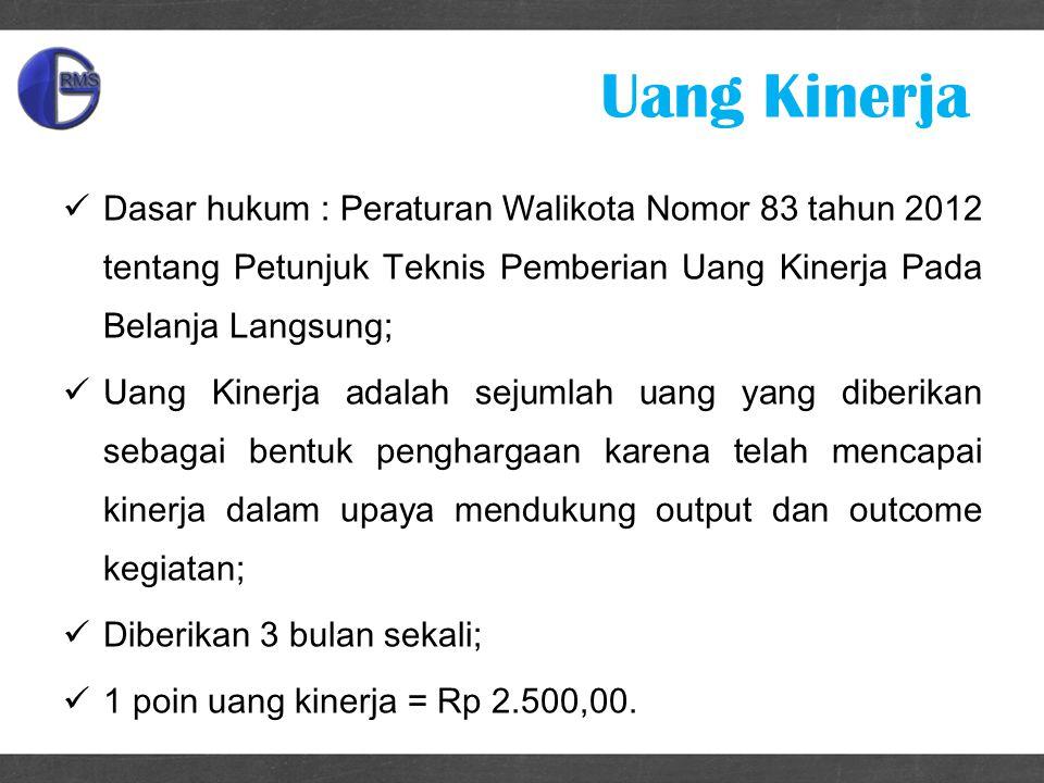 Uang Kinerja Dasar hukum : Peraturan Walikota Nomor 83 tahun 2012 tentang Petunjuk Teknis Pemberian Uang Kinerja Pada Belanja Langsung;