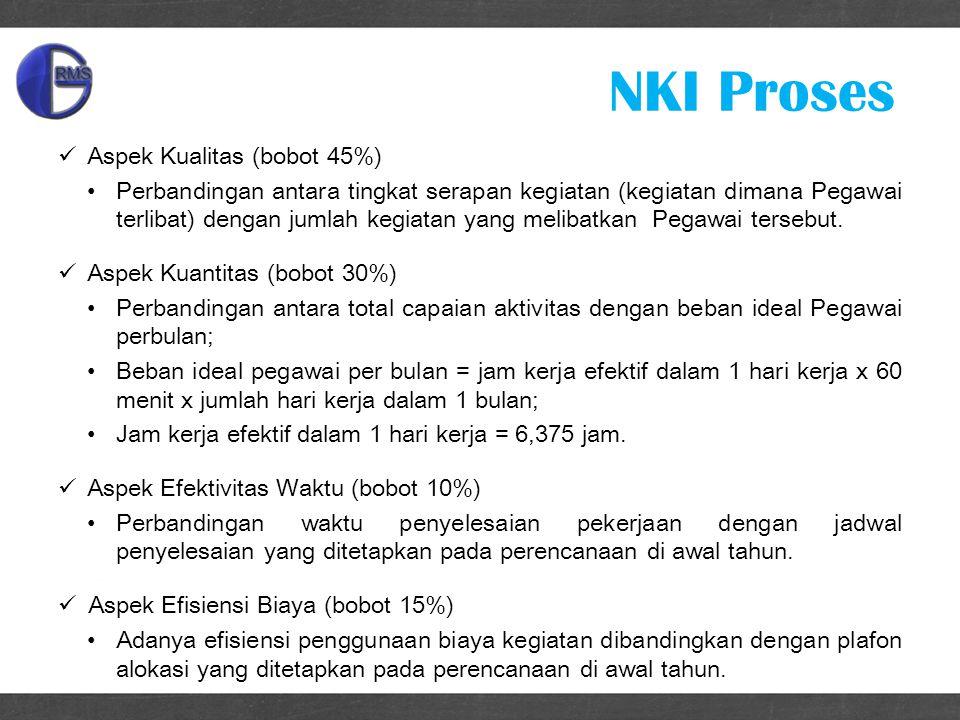 NKI Proses Aspek Kualitas (bobot 45%)