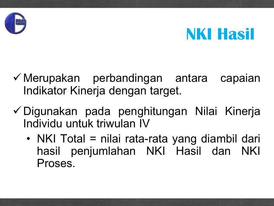 NKI Hasil Merupakan perbandingan antara capaian Indikator Kinerja dengan target.