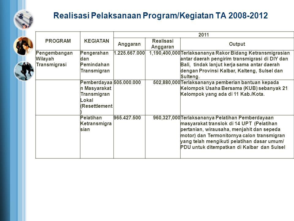 Realisasi Pelaksanaan Program/Kegiatan TA 2008-2012