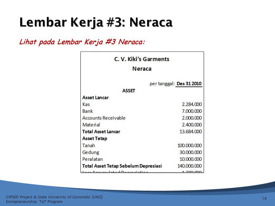 Lembar Kerja #3: Neraca Lihat pada Lembar Kerja #3 Neraca: