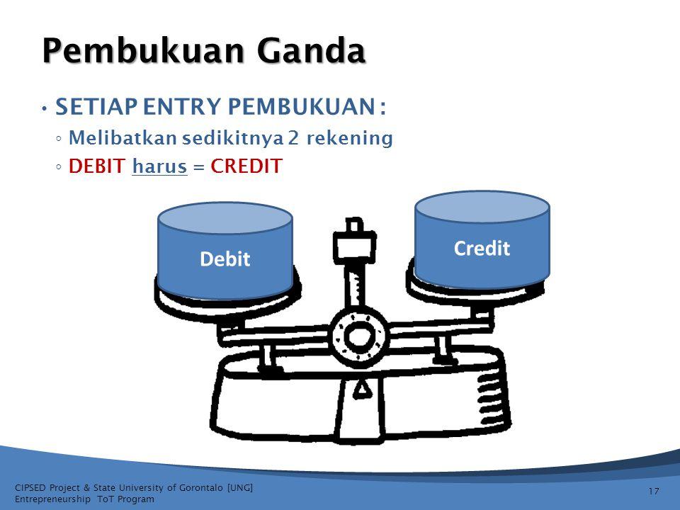 Pembukuan Ganda Setiap ENTRY PEMBUKUAN : Credit Debit