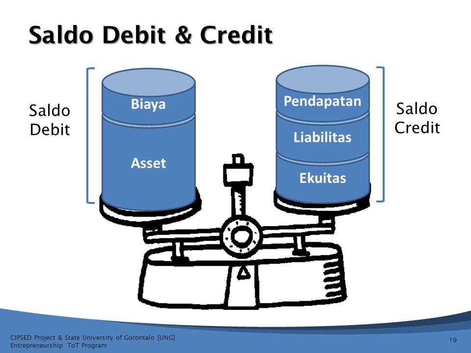 Saldo Debit & Credit Pendapatan Biaya Saldo Credit Saldo Debit