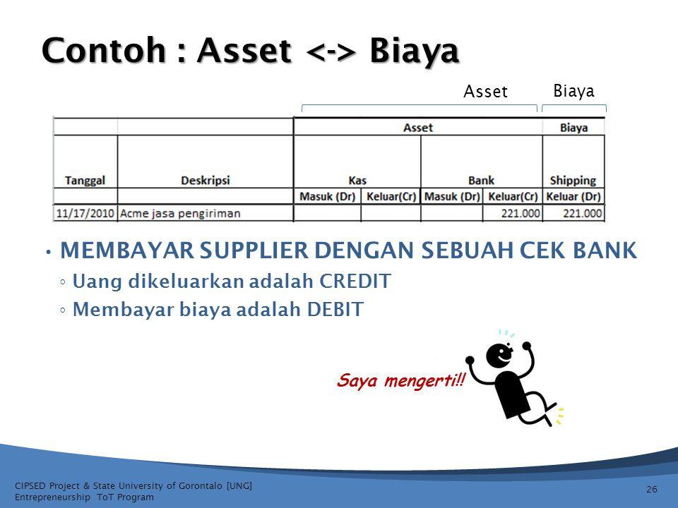 Contoh : Asset <-> Biaya
