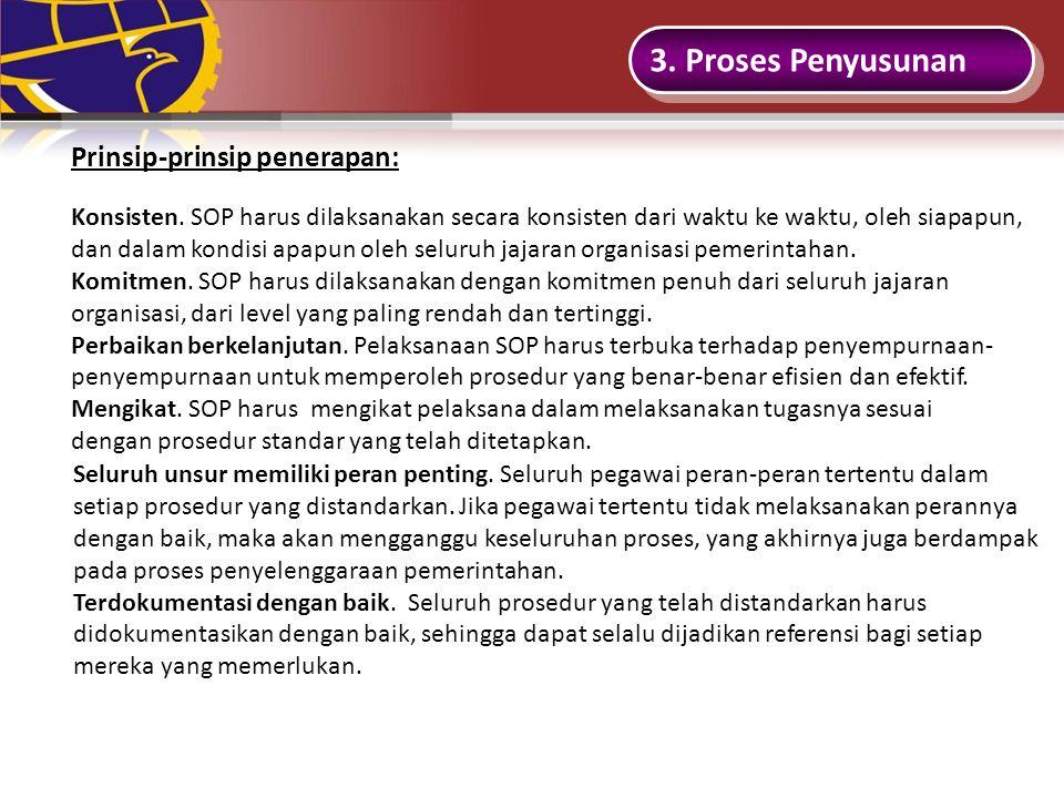 3. Proses Penyusunan Prinsip-prinsip penerapan: