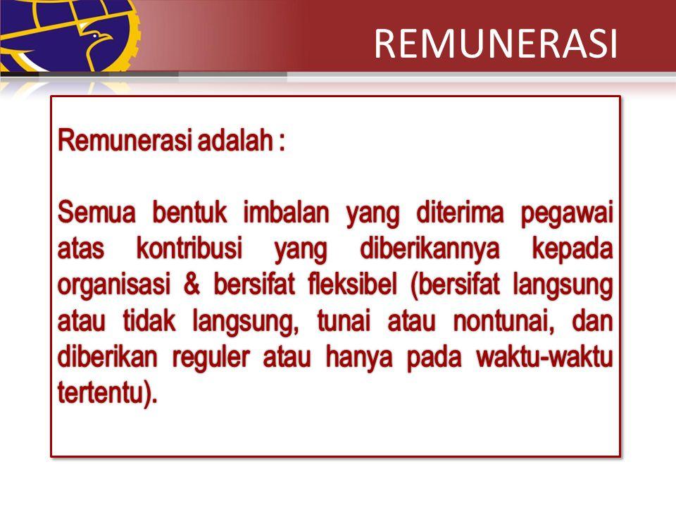 REMUNERASI Remunerasi adalah :