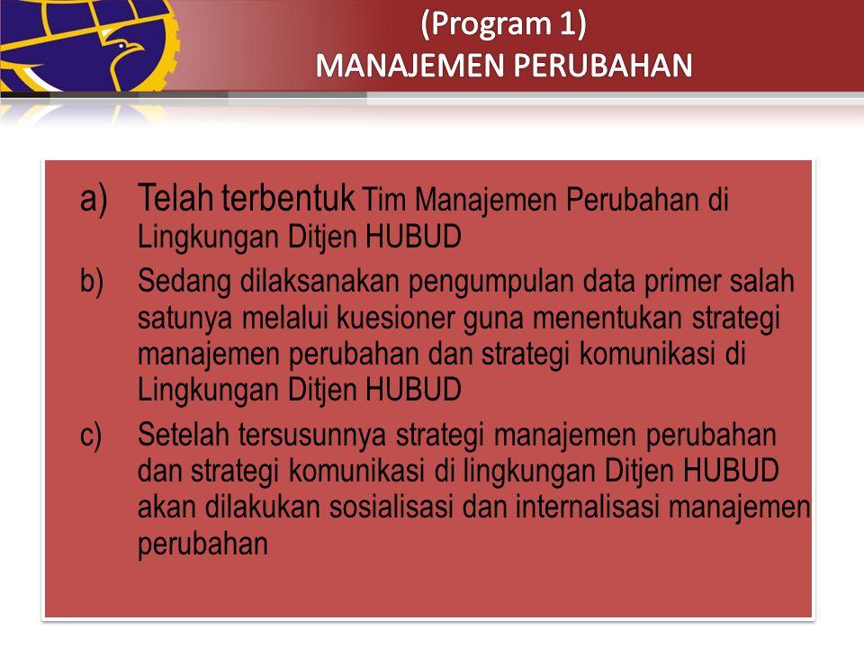 (Program 1) MANAJEMEN PERUBAHAN