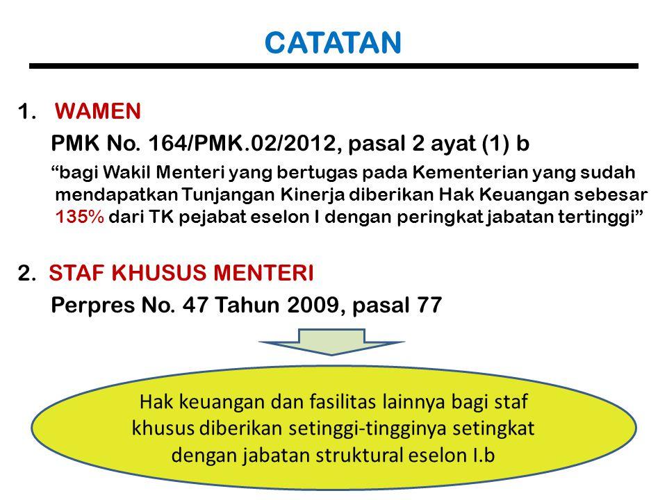 CATATAN WAMEN PMK No. 164/PMK.02/2012, pasal 2 ayat (1) b