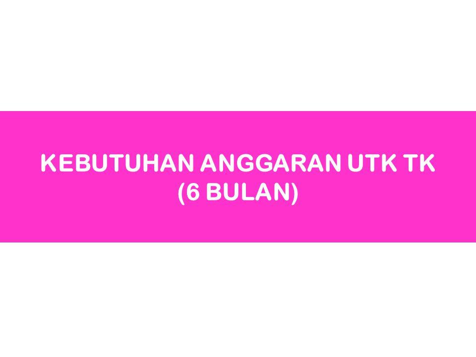 KEBUTUHAN ANGGARAN UTK TK (6 BULAN)