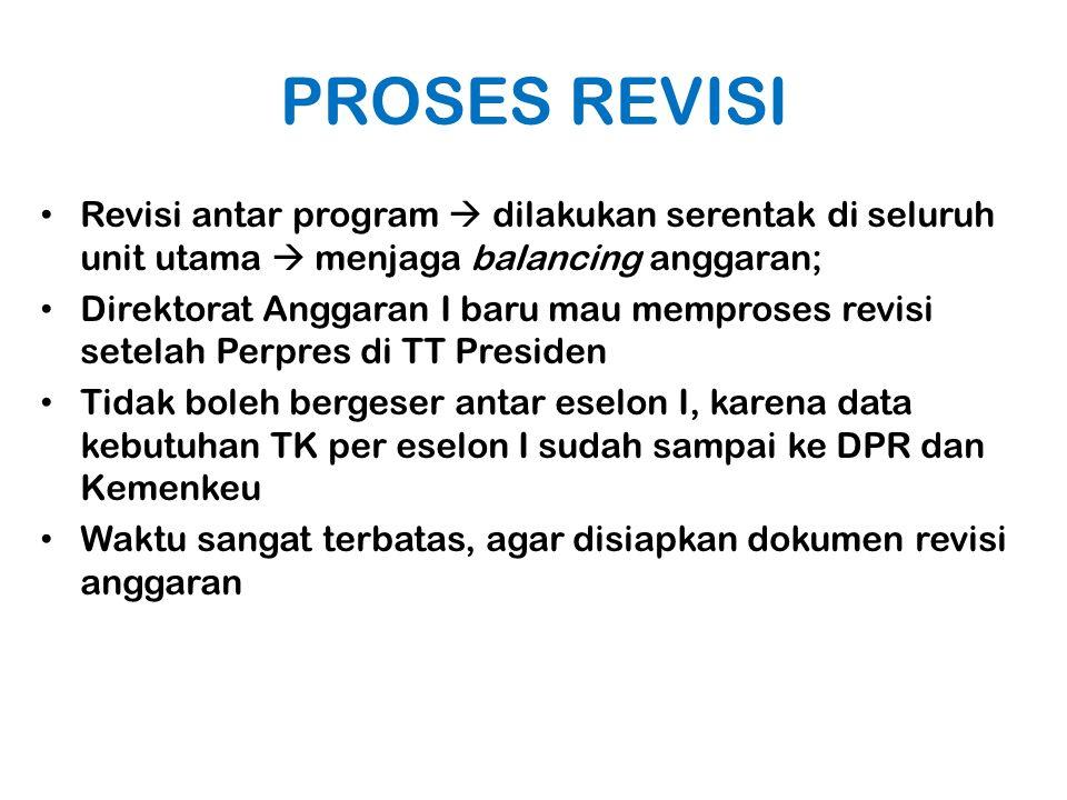 PROSES REVISI Revisi antar program  dilakukan serentak di seluruh unit utama  menjaga balancing anggaran;