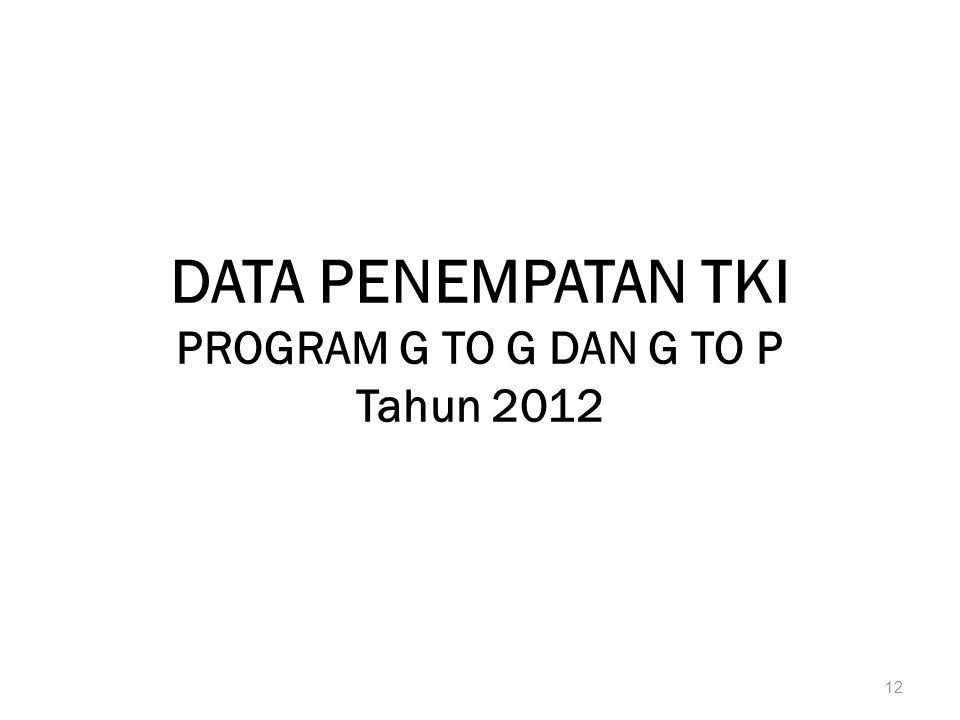 DATA PENEMPATAN TKI PROGRAM G TO G DAN G TO P Tahun 2012