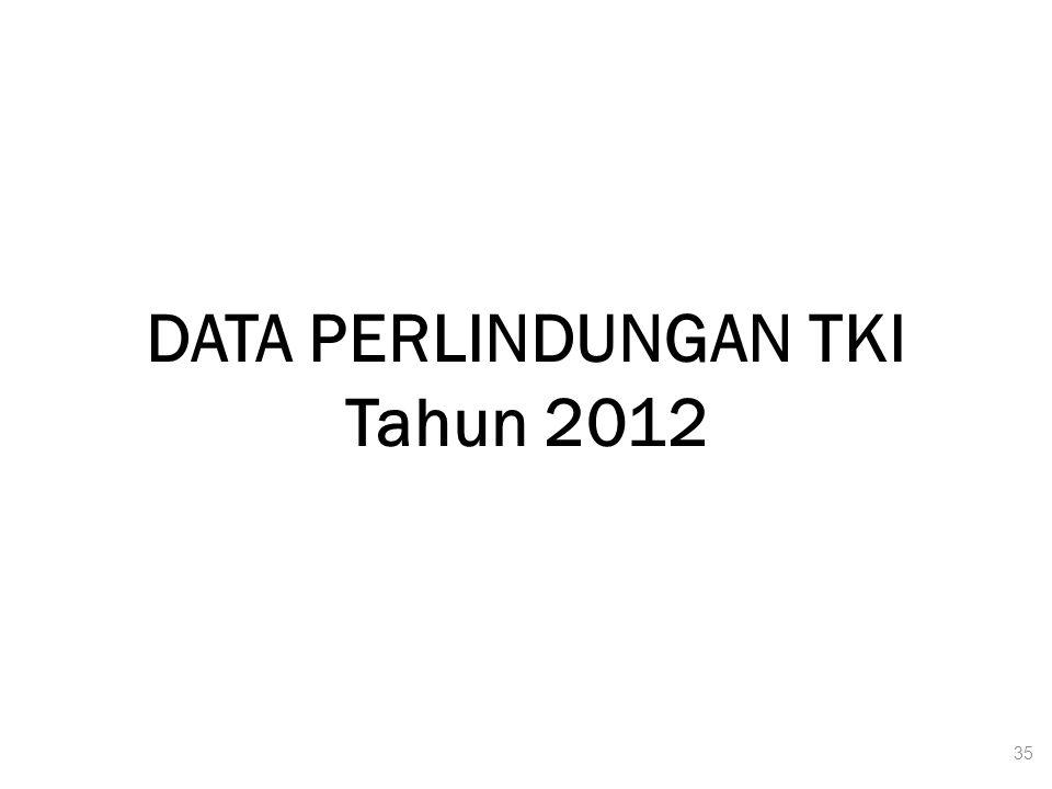 DATA PERLINDUNGAN TKI Tahun 2012