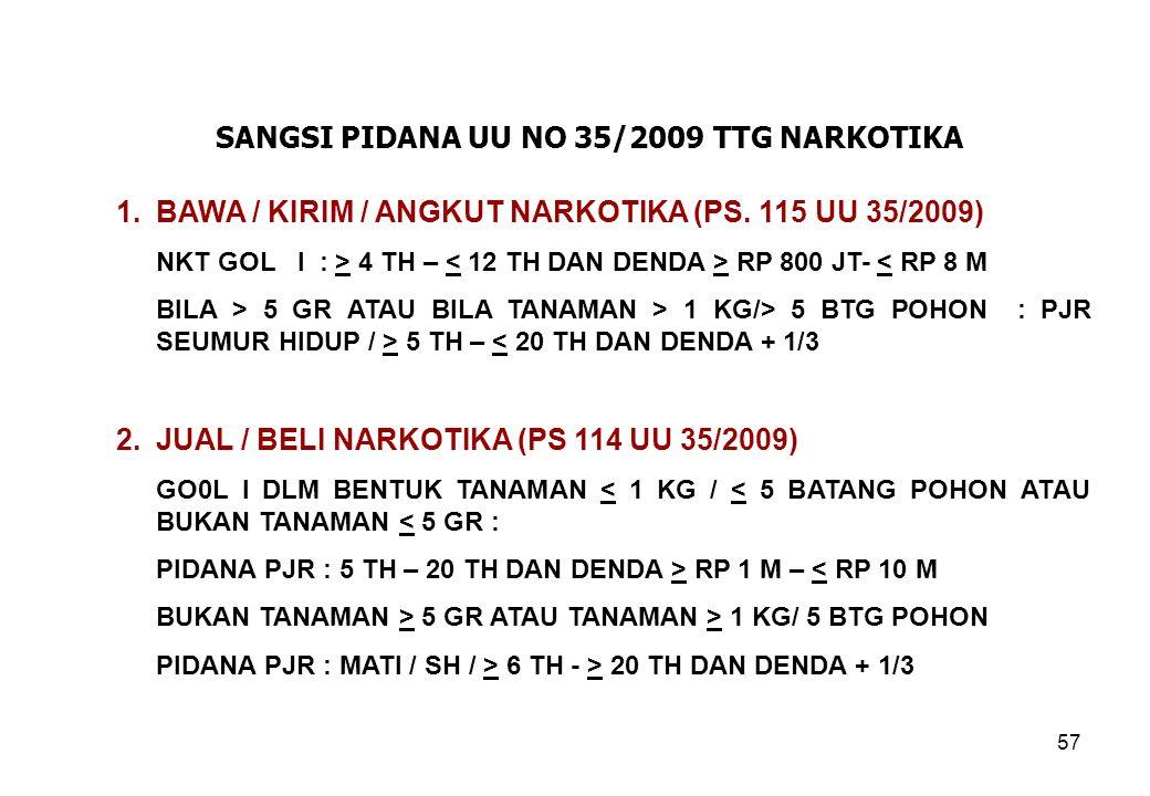SANGSI PIDANA UU NO 35/2009 TTG NARKOTIKA