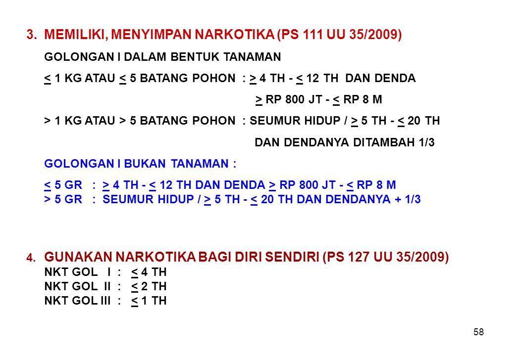 3. MEMILIKI, MENYIMPAN NARKOTIKA (PS 111 UU 35/2009)