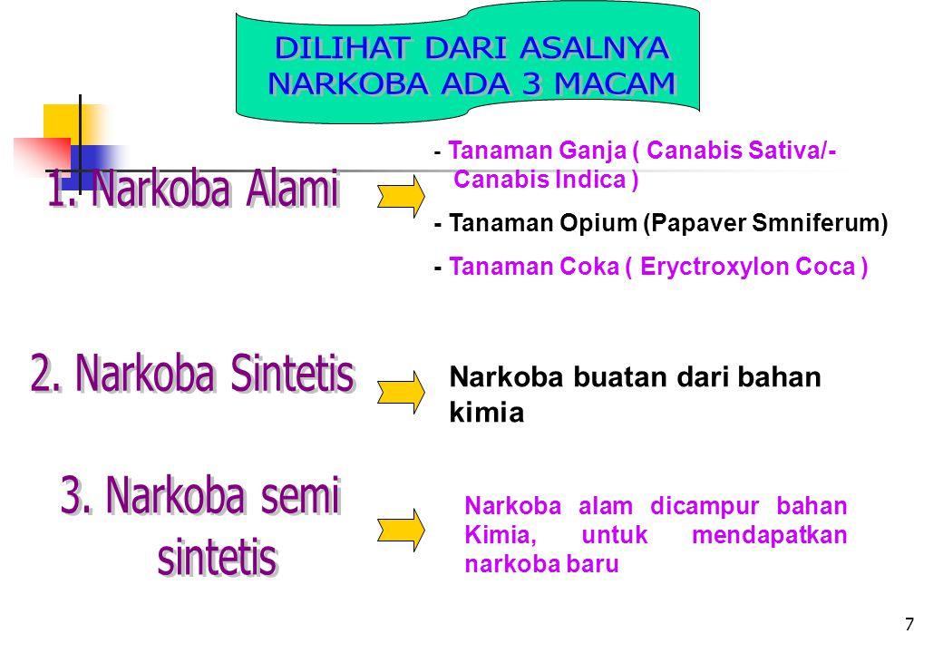 DILIHAT DARI ASALNYA NARKOBA ADA 3 MACAM 1. Narkoba Alami